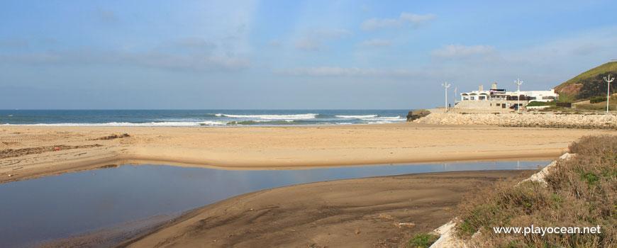 The Grande River at Praia da Areia Branca Beach