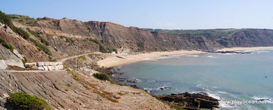 Praia de Paimogo
