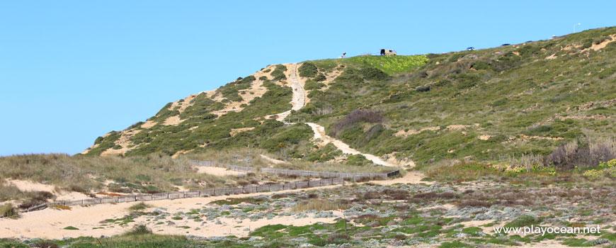 Falésia Norte, Praia da Foz do Lizandro