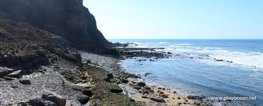 Sul na Praia de Porto Barril