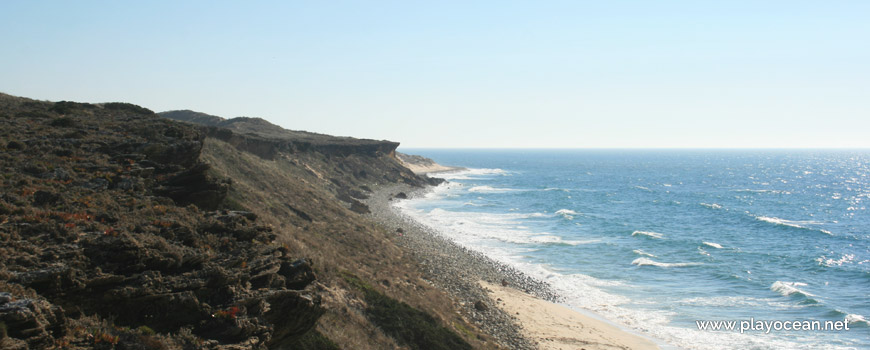 Falésia, Praia da Cruz
