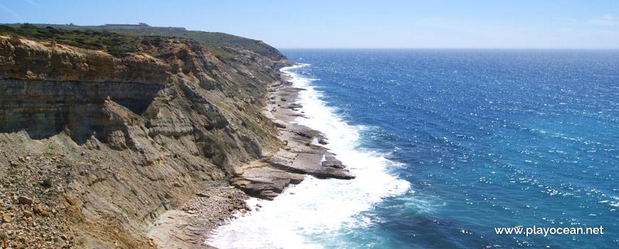 Sul da Praia do Areia do Mastro