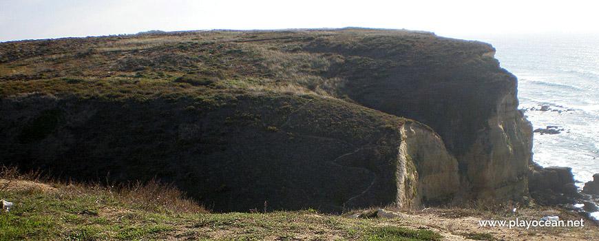 Falésia da Praia da Pipa