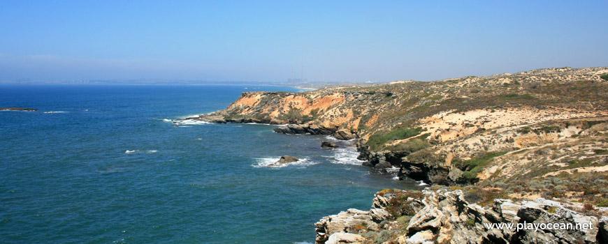 Norte Praia do Burrinho