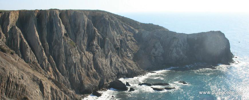Falésia na Praia da Águia