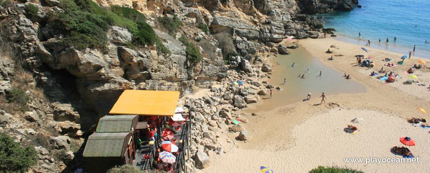 Concessão da Praia do Beliche