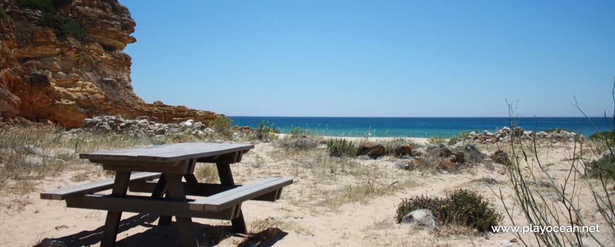 Mesa de merendas, Praia da Figueira
