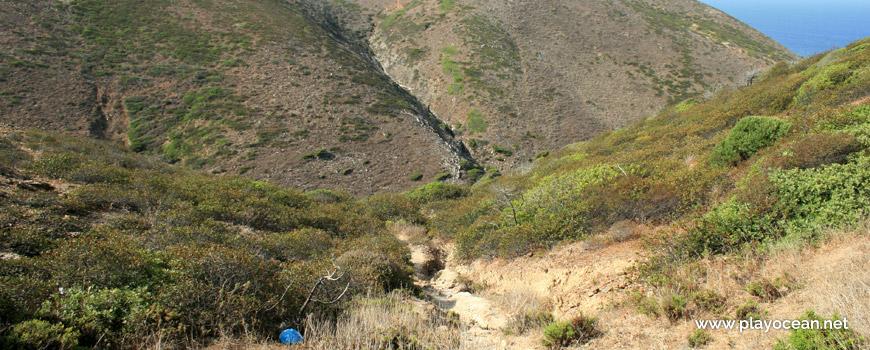 Trilho para a Praia dos Mouranitos