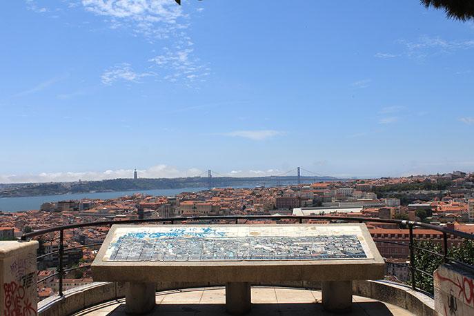 Miradouro Da Senhora Do Monte Em Lisboa Portugal